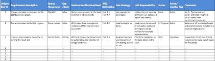 Requirements Traceability Matrix Template Excel Understanding The Requirements Traceability Matrix