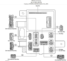 2006 4runner fuse diagram 2006 wiring diagrams instruction