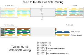 t1 wiring diagram rj45 agnitum me