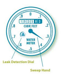 bureau of meter how to read your water meter leak detection the city of portland