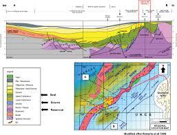 basement exploration west of shetlands progress in opening a new