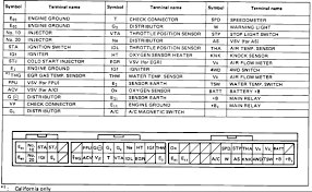 toyota wiring diagram key toyota wiring diagrams instruction