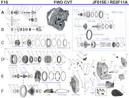 приводной ремень вариатора jf015e cvt