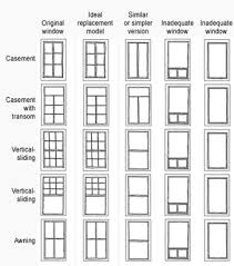 window styles wellsuited different window styles homo renovus tips and tricks