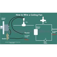 understanding electrical wiring how to wire a tachometer the panel
