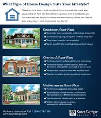 sater designs what type of house design suits your lifestyle part 2 sater