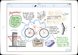 Best Home Design Apps For Ipad 2 Notability By Ginger Labs