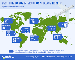 Emirates Route Map by When To Buy International Flights Cheapair
