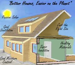 efficient home designs most energy efficient home designs 1000 images about house plans