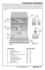 Bosh Dishwasher Manual Dishwasher Components English 5 Bosch Shv 6800 User Manual