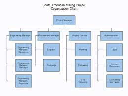 6 2 selecting software project management for instructional