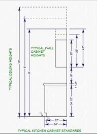 how tall are kitchen cabinets kitchen graphic standards standard sizes and practices in
