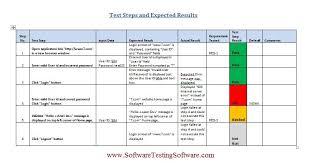 test case template tristarhomecareinc
