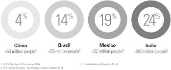 bureau fedex the strength of our global networks fedex annual report 2014