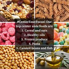 centeryourfocus 5 foods to include in your shopping cart