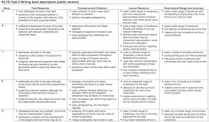 essay structure for ielts ielts essays with answers essays over malcom x thesis topics