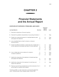 Consolidated Income Statement Template contribution format income statement template best template