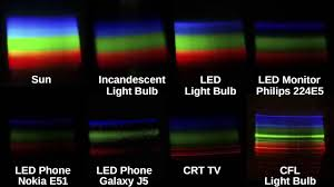 light bulb color spectrum sun vs incandescent vs led vs crt vs cfl see color spectrum by