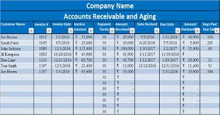 accounts receivable report template accounts receivable with aging excel template exceldatapro