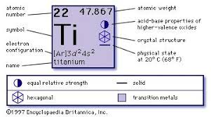 Oxidation Numbers On Periodic Table Titanium Ti Chemical Element Britannica Com
