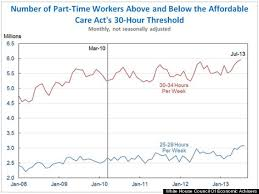 darden restaurants obamacare obamacare isn t causing employers to cut worker hours white house