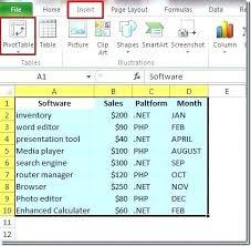 how to set up a pivot table creating a pivot table in excel how to make pivot tables in excel