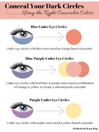 how do i cover my dark circles