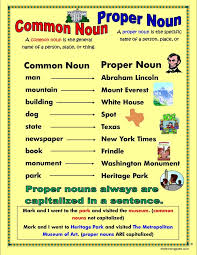 nouns common noun proper noun u2013 lesson plan munawarunnisa nazneen