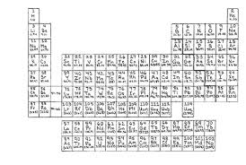 periodic table 6th grade science excursion grade levels 4th to 6th curriculum sle lessons