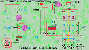dol starter control and wiring diagram full animation youtube