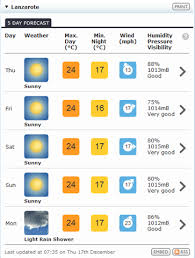 forecast rain on christmas eve sunny for christmas weather forecast christmas arrivals lanzarote information