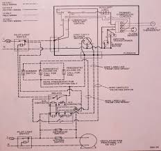 wiring diagram for camper plumbing diagrams for campers wiring