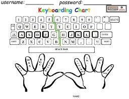 printables home row keys worksheet safarmediapps worksheets
