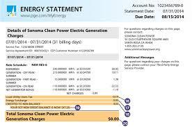 netgreen sample bill sonoma clean power