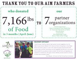 thank you to our farmers who donated over 5 thousand lbs of food