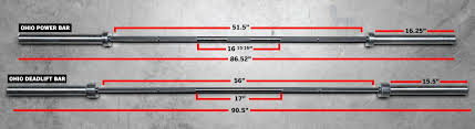 How Much Does A Bench Bar Weigh Different Types Of Barbells 9 Different Bars And The Benefits