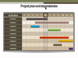 project completion report ppt download 17 telekom free project