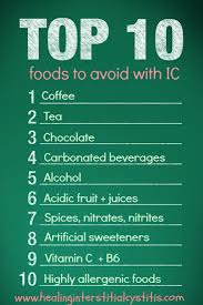 foods to avoid with interstitial cystitis