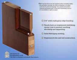 Solid Interior Door Interior Doors Wood Solid Mahogany 6 Panel Doors