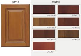 Kitchen Cabinet Door Finishes Solid Wood Kitchen Cabinet Doors Kitchen And Decor