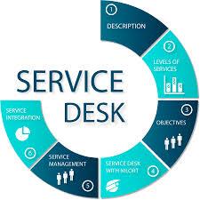 what is service desk service desk nilort it group