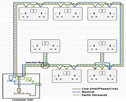 socket wiring diagram wiring diagrams