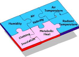 Comfortable Indoor Temperature Hse Thermal Comfort The Six Basic Factors