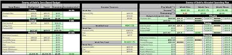budget worksheets huge list of free printable templates