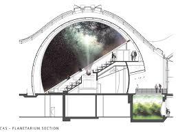 new sustainable california academy of sciences san francisco u