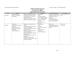 balancing chemical equations worksheet middle