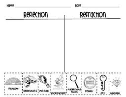 best 25 light reflection and refraction ideas on pinterest