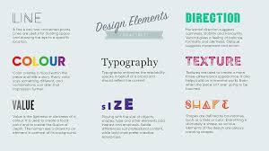 design lines font visual design basics futurice