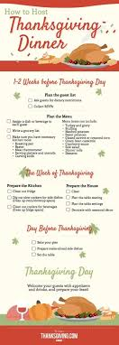 thanksgiving traditional thanksgiving dinner menu list best food