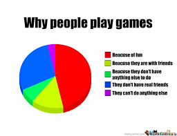 Play All The Games Meme - why people play games by roflcopterz meme center